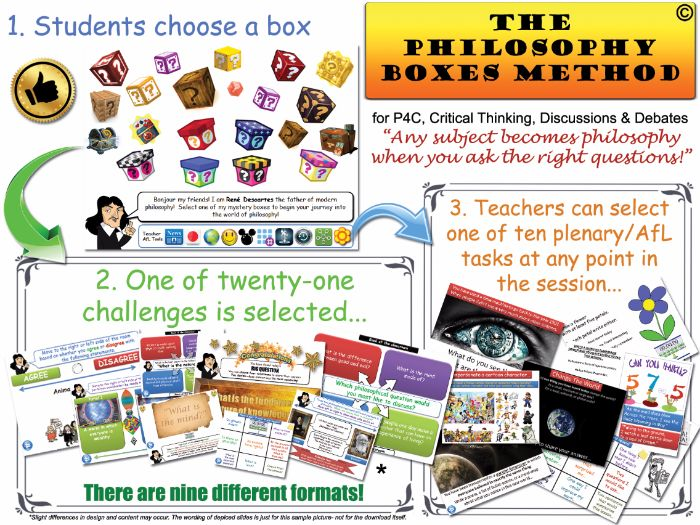 British Values [Philosophy Boxes] (P4C) KS1-3 Philosophy - Debates & Discussions - Critical Thinking