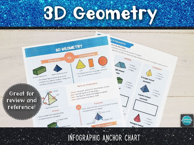 3D Geometry Anchor Chart