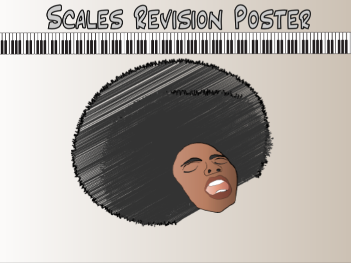 Music Scales Revision Poster
