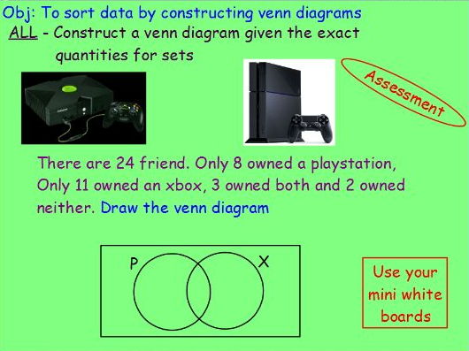 Venn Diagrams lesson observation