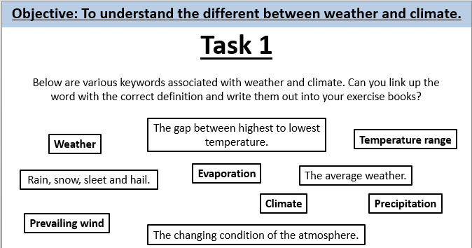 What is weather lesson