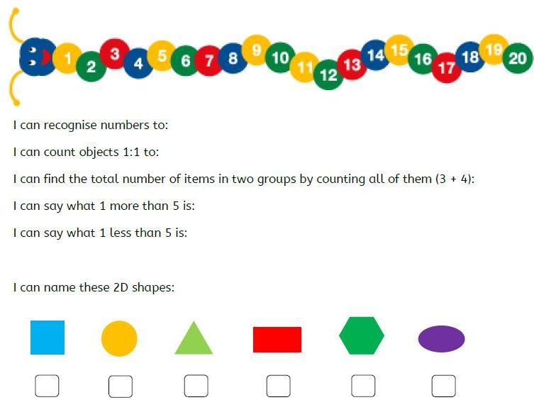 EYFS On Entry Maths Assessment