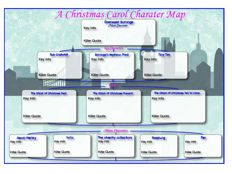 A Christmas Carol - Character Map