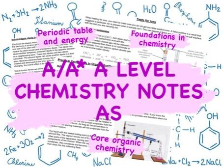 A/A* OCR A Level Chemistry Notes- AS