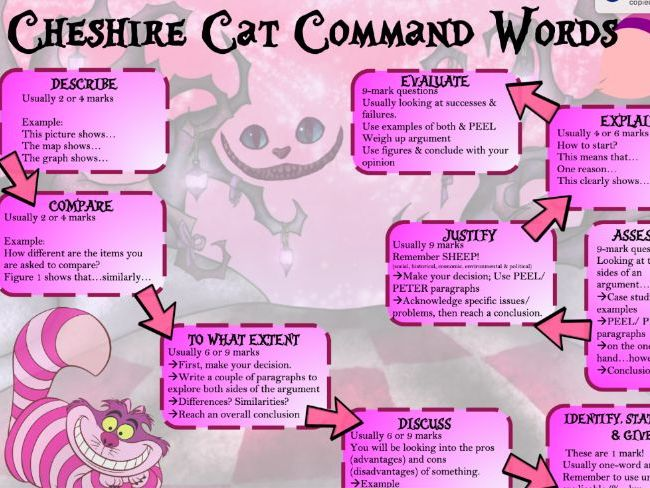 Cheshire cat command words