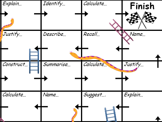 Bloom's Taxonomy Snakes and Ladders Board