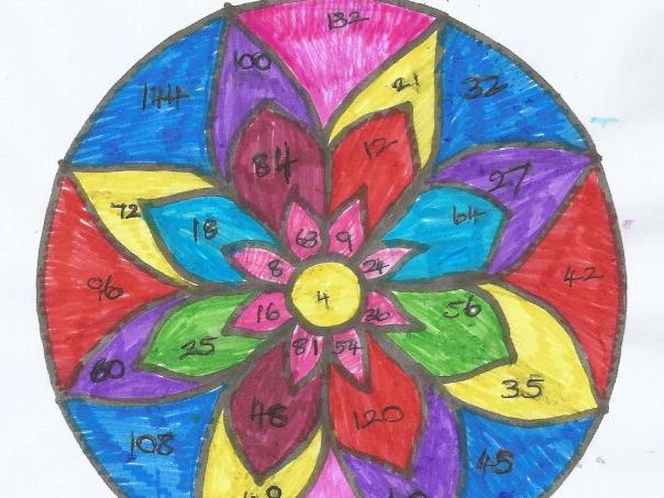 MULTIPLICATION - colour by multiplication table