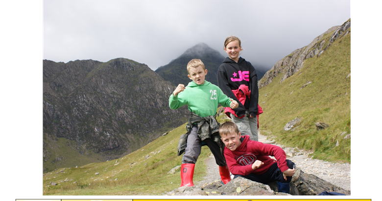 Photo of the day discussion - wellie adventure themed