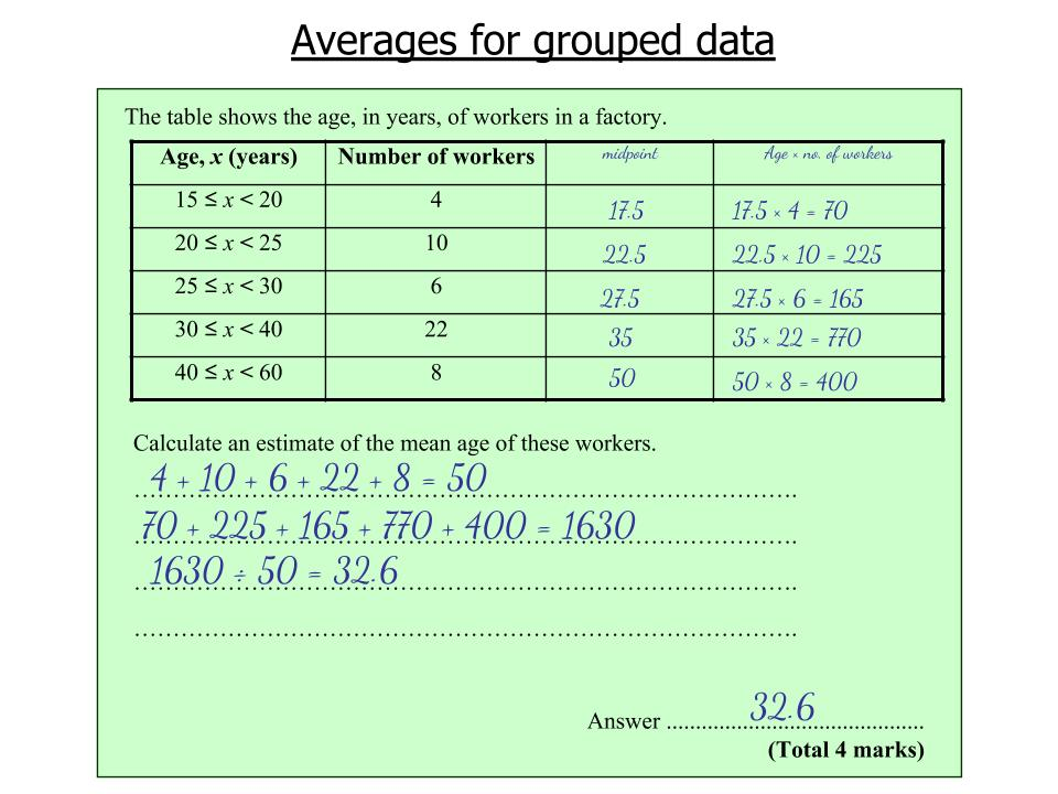 Averages for grouped data