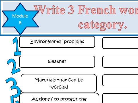 Studio AQA GCSE French category starters/worksheets (ALL modules 1 to 8)