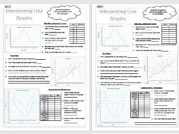 Interpreting Line Graphs Differentiated Worksheets - Data/Statistics - KS2