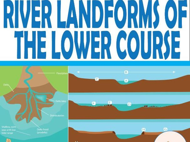 River Landforms of the Lower Course (Floodplains and Deltas)
