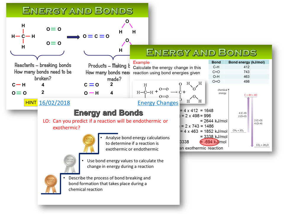 AQA Trilogy / Chemistry – Bond Energy Calculations
