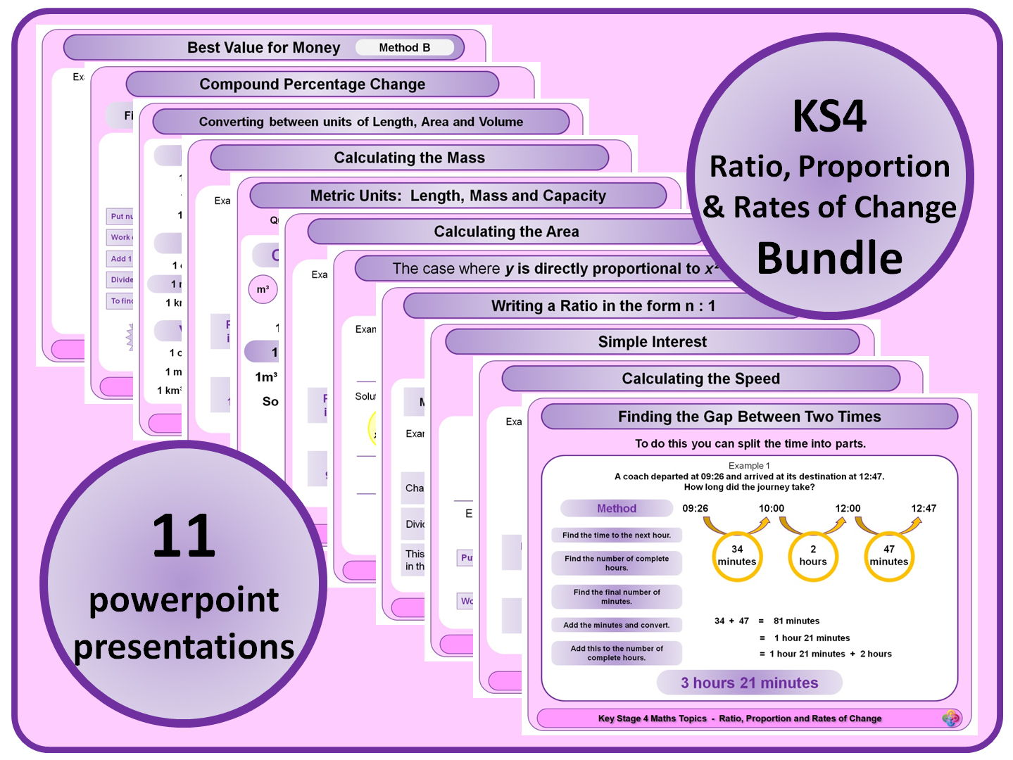 KS4 Ratio, Proportion & Rates of Change BUNDLE