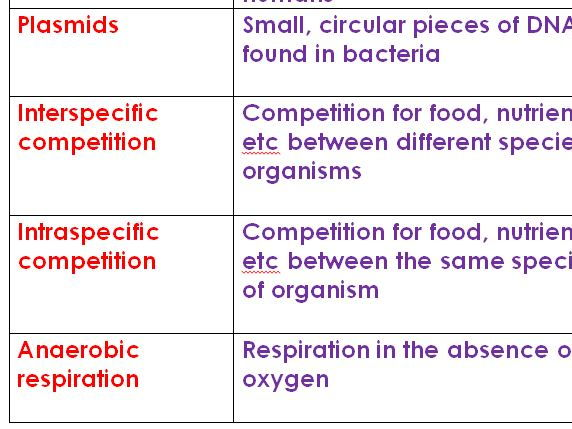 Edexcel IGCSE biology key word definition cards for revision