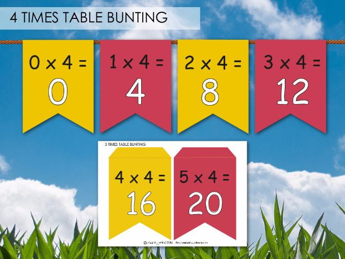 Times Table Resource, Times Table Bunting, 4 Times Table Banner