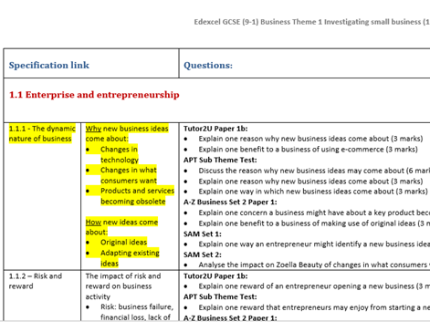 GCSE Business 9-1 Exam questions by topic area