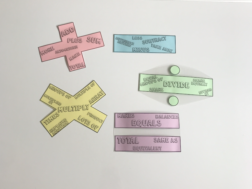 Maths Vocab Display