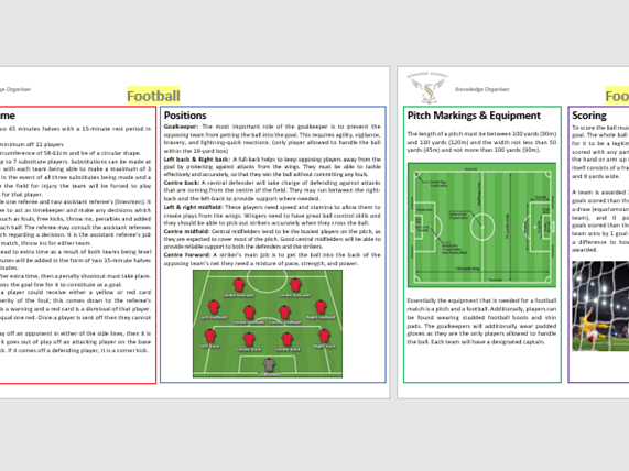PE Knowledge Organisers/Non-doer guides to sports KS3/KS4