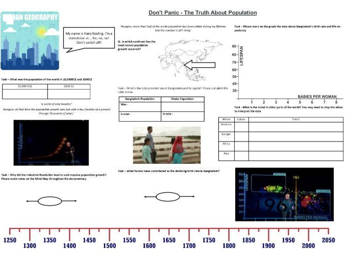 BBC - Don't Panic with Hans Rosling - Worksheet to support the BBC This World Documentary