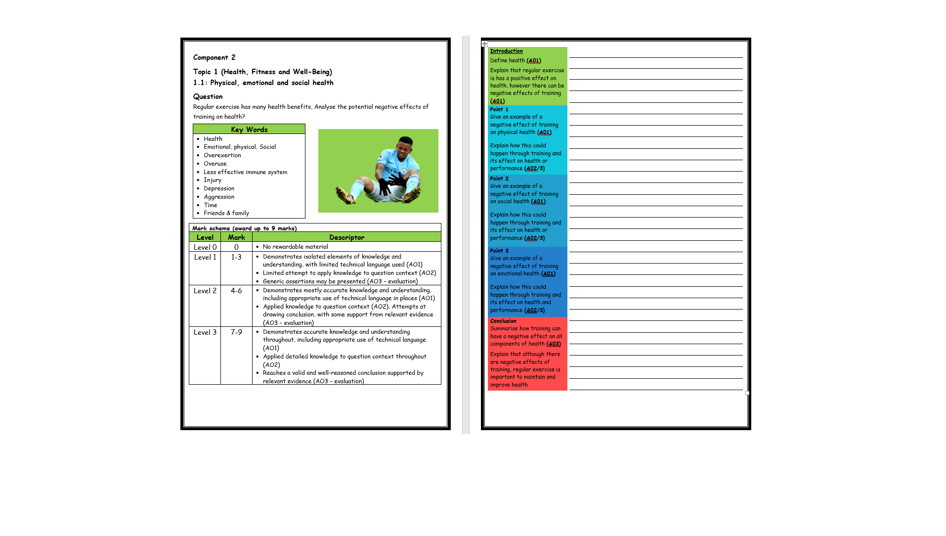 GCSE PE-Edexcel (9-1) - Structure Strip -Negative effects of training on  health (Extended Question)