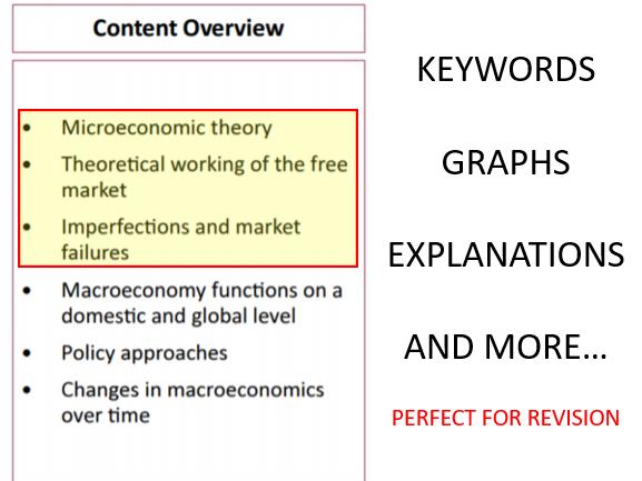 All A-Level and GCSE Microeconomics
