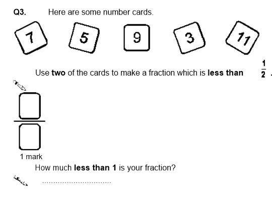 Equivalent fractions Year 6