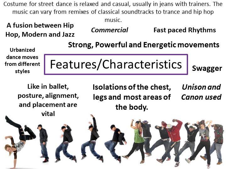 Street Dance Resource Card