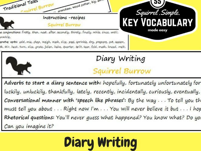 key vocabulary word mat - recounts