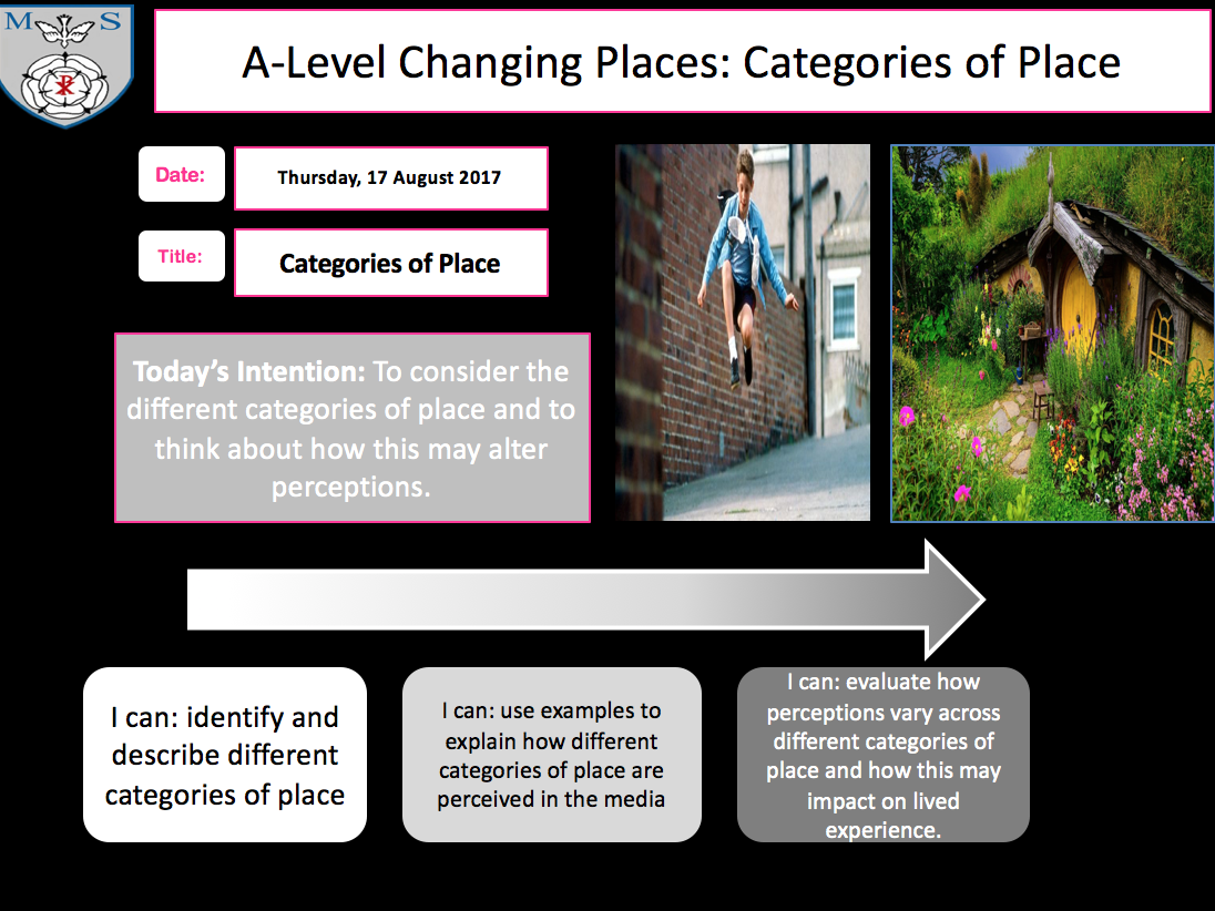 Changing Places Theory Scheme of Work