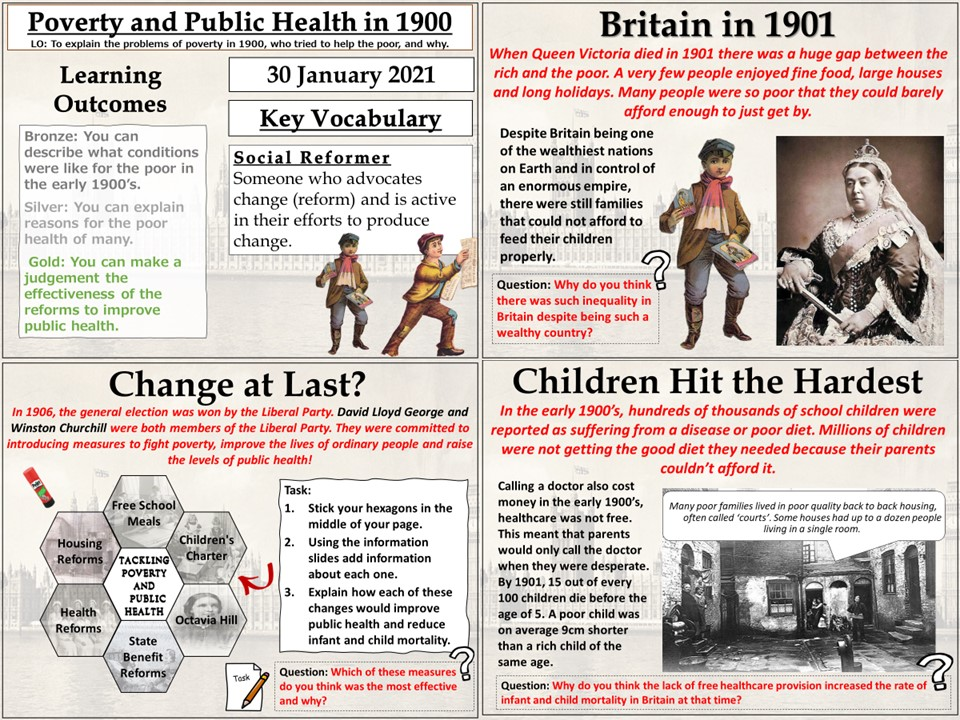 The Welfare State: Poverty and Public Health in 1900