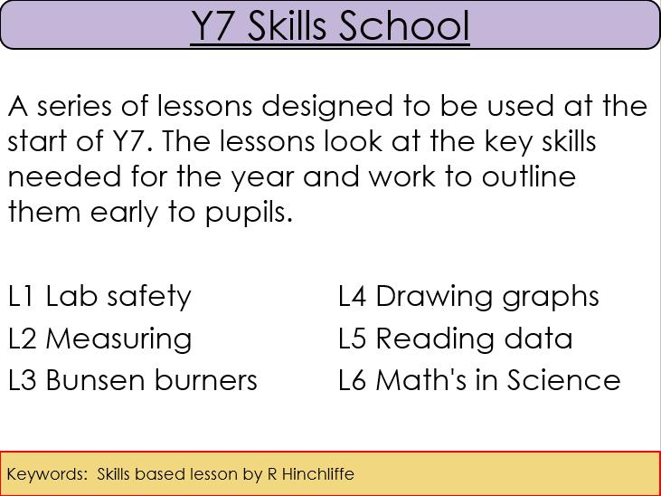 Y7 Skills School