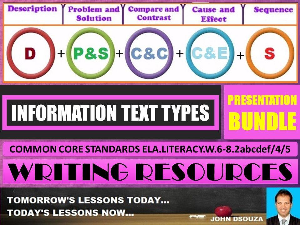 INFORMATION TEXT TYPES LESSON PRESENTATIONS BUNDLE