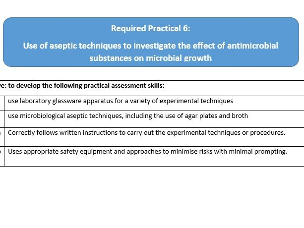 AQA A Level Biology Required Practical 6
