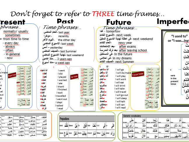 GCSE Arabic writing mat