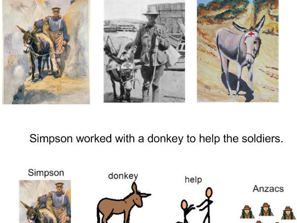 ANZAC Day Story: Simpson And His Donkey