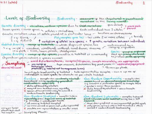 OCR A Level Biology Biodiversity Revision Poster