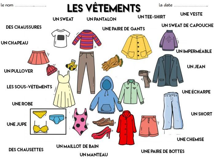 Les Vetements