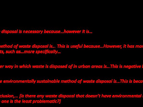 A Level Geography- Urban Waste- AQA Contemporary Urban Environments