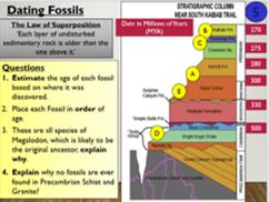 KS4 B14.4 Evidence for evolution