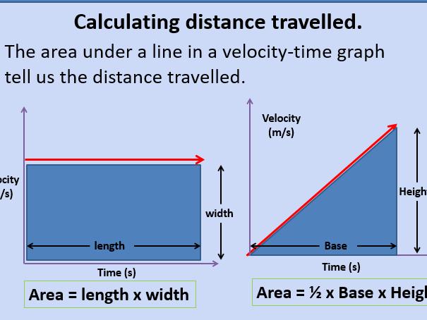 GCSE OCR Physics: Motion Revision