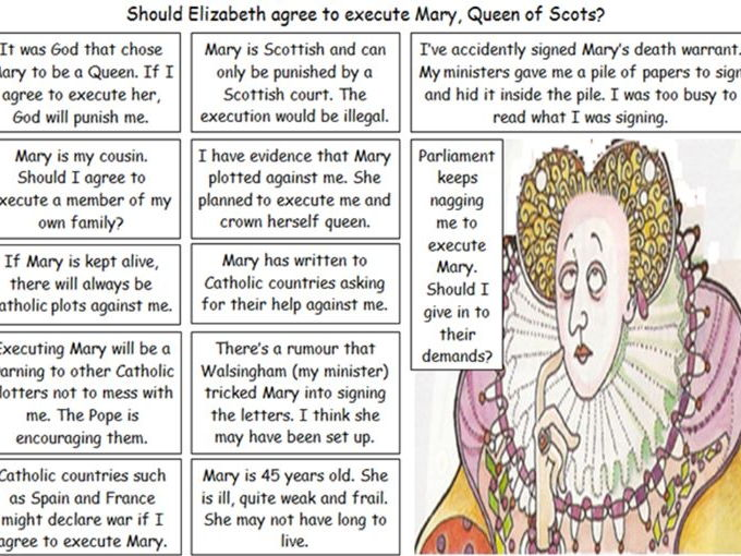 Should Elizabeth I execute Mary, Queen of Scots? A persuasive writing activity (LNF)