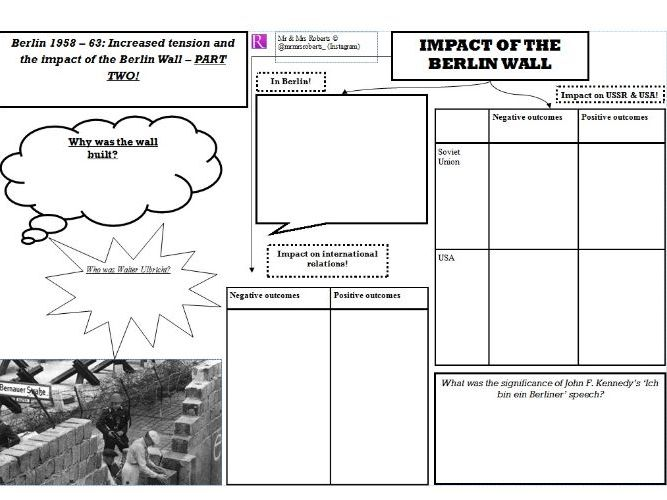 Edexcel GCSE History - Superpower relations & the Cold War - Topic Two (Crises) 6 WORKSHEETS!