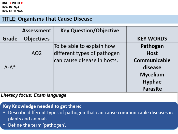 4.1 Disease Causing Organsisms (OCR AS)
