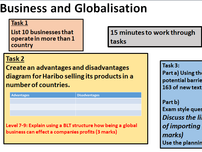 Edexcel GCSE Business Theme 2.1 Lesson with exam technique focus