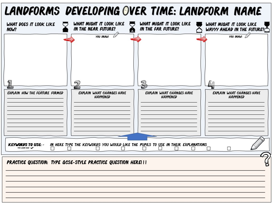 Landforms Developing Over Time Template