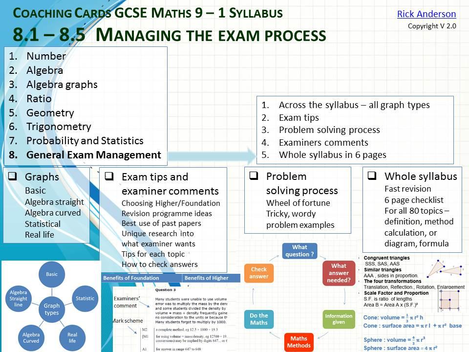 GCSE Maths Slides- Managing Exam Process