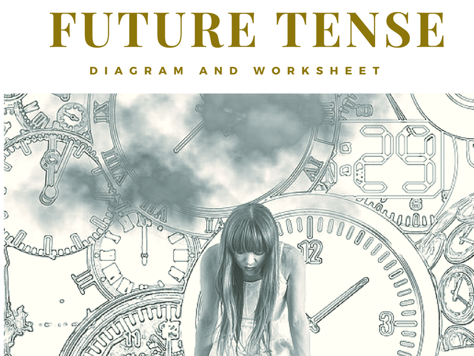 ESOL Future Tense Diagram and Worksheet