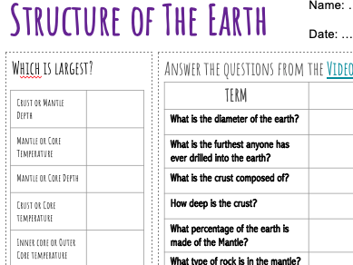 Structure of the Earth Worksheet