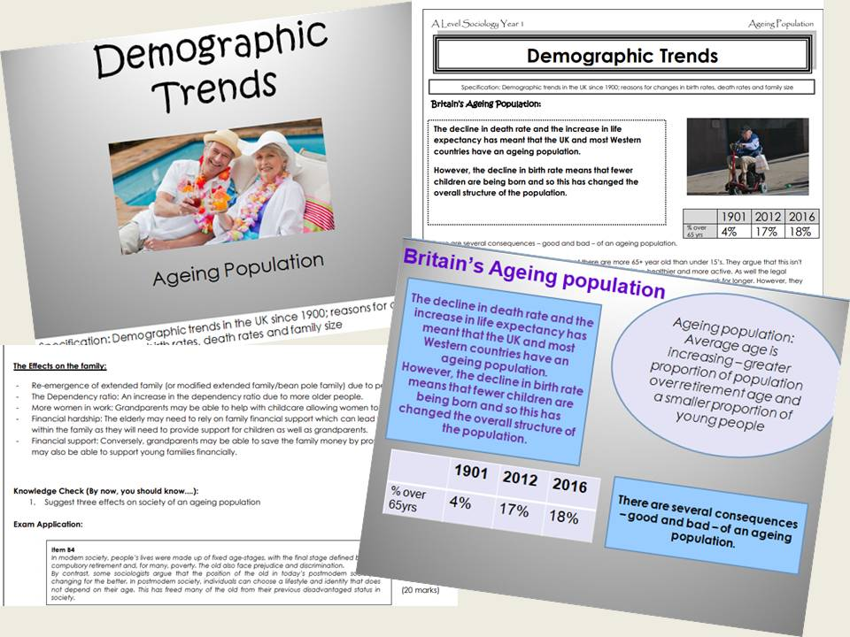 AQA Sociology - Year 1- Families & Households - Ageing Population